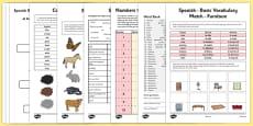 Learn Spanish Activity Sheet Starter Pack
