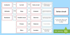 * NEW * Electricity and Magnetism Pairs Glossary Activity