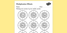 Multiplication Wheels Activity Sheet