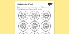 Multiplication Wheels Worksheet