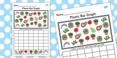 Plants and Growth Bar Graph Activity Activity Sheet