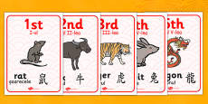 Chinese New Year Animal Race Positions Display Posters Romanian Translation