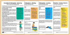 Foundation PE (Reception) - Gymnastics - Gym in the Jungle Home Learning Challenge Sheets Pack