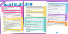 Scottish Curriculum For Excellence Overview Posters Second Health And Wellbeing
