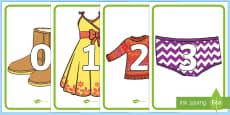 Numbers 0 - 20 on Clothing - Australia