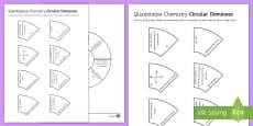 Quantitative Chemistry Tarsia Circular Dominoes