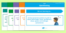 * NEW * Year 6 Australian HASS Inquiry and Skills Content Descriptor Statements Display Pack