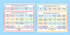 Levelled Guided Reading Questions Mats Polish