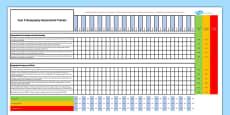 Australian Curriculum Year 2 Geography Assessment Tracker