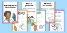 Carrying Out an Investigation Posters