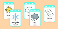 Weather Flashcards Polish Translation