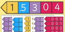 Decimal Place Value Number Cards
