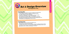 2014 Curriculum Art and Design Overview