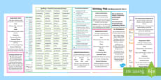 Year 6 Differentiated Writing Mats