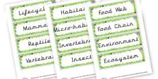 Habitat Key Words Cards