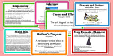 Guided Reading Skills Task Cards Polish Translation
