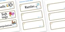 Kestrel Themed Editable Additional Resource Labels