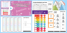 * NEW * Converting Fractions to Decimals Resource Pack