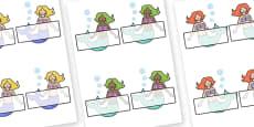 Editable Self Registration Labels (Mermaids)