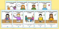 Table Manners Rules Display Posters French