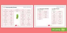 AQA Biology 4.3 Infection and Response Word Mat