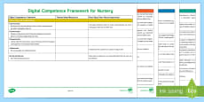 Digital Competence Framework Nursery Planning Template English Medium