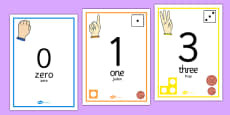 Visual Number Line Posters 0 to 20 Polish Translation