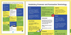 Year 2 Vocabulary Grammar and Punctuation Terminology and Definition Poster