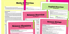 KS3 Curriculum Overview