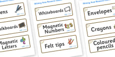 Kestrel Themed Editable Writing Area Resource Labels