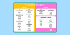 Prefixes and Suffixes Word Mat