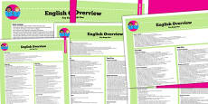 2014 Curriculum KS1 English Overview