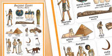 Ancient Egypt Vocabulary Poster Romanian Translation