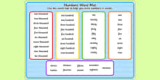 Numbers in Words Word Mat