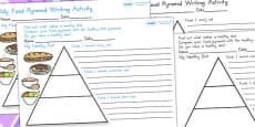 Australia - Healthy Eating Food Pyramid Writing Activity