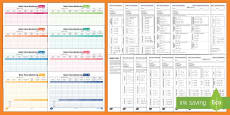 * NEW * Basic Facts Test Set 2 Stages 3- 8 Assessment Pack