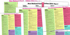 KS2 2014 Curriculum Overview Posters Year 3