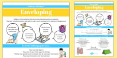 Enveloping Schema Information Poster