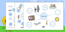 Summer Concept Maps Activity Sheet