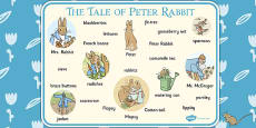 The Tale of Peter Rabbit Word Mat