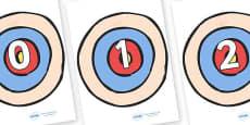 Numbers 0-31 on Targets