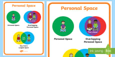 Personal Space Display Poster