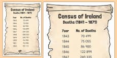 Census Death Poster