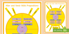 Aller and Venir with Prepositions Display Poster