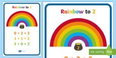 Rainbow to Ten Display Poster