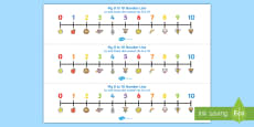 * NEW * Numbers 0-10 on a Number Line English/Italian