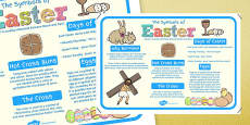A History of Easter Symbols Large Information Poster