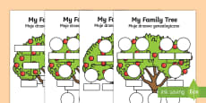 My Family Tree Activity Sheet English/Polish