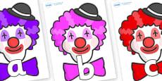Phoneme Set on Clown Faces