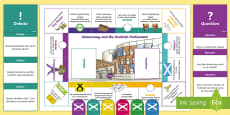 Democracy and the Scottish Parliament Game